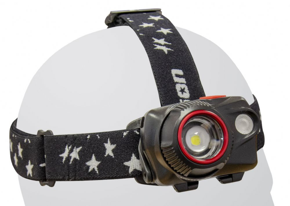 580 lumens Rechargeable Uni-Powered Cree LED Headlamp